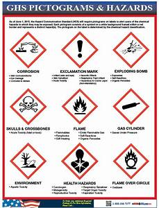 ghs pictogram poster osha4less With ghs pictograms osha
