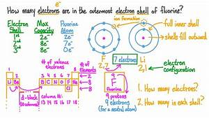Video  Identifying The Number Of Electrons In The