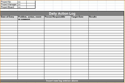 daily work log template teknoswitch