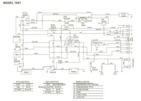 Cub Cadet Parts Diagrams Downloaddescargar