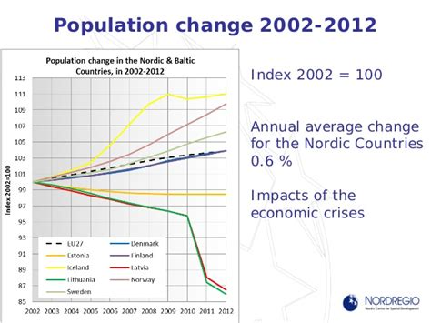 Which For The Nordic Countries Johanna Roto Labour Migration In The Nordic Countries