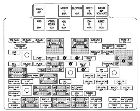Cadillac Escalade Fuse Diagram Ricks Free Auto