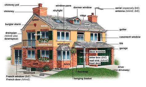 parts   house rooms   house list myenglishteachereu blog