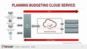 Planning and budgeting in the cloud a finance success for Oracle enterprise planning and budgeting cloud service documentation