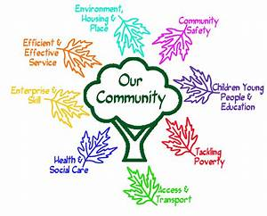 Building a Good Life in Community
