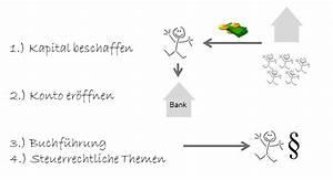 Kapitalbedarf Berechnen : wichtiger bestandteil der unternehmensgr ndung finanzen ~ Themetempest.com Abrechnung