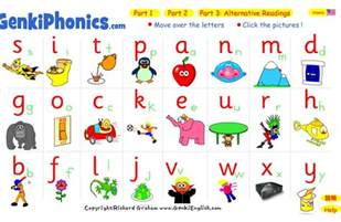 Alphabet Phonics Sounds Chart