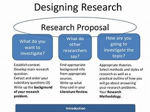 Research Proposal Methodology Example Research Papers Research