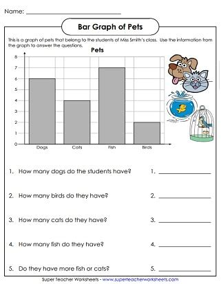 printable bar graph worksheets 2nd grade bar graph pets
