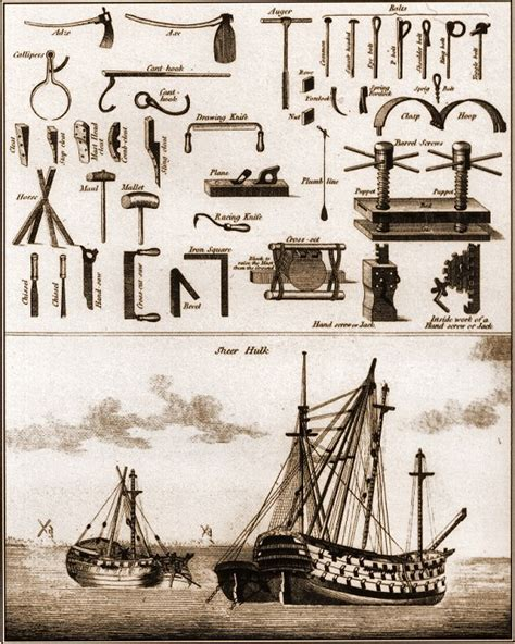 Ship Building Tools
