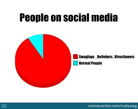 Memes Social Media - people on social media by notswag meme center