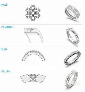 ring settings diamond ring settings styles With wedding ring styles guide
