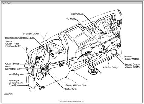 Kia Sportage Heater Fan Fuse Location