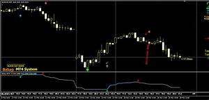 Fxcm Stock Price Chart Mcx Mt4 Data Feed Nse Mt4 Feed Best Mt4 Real Time Data