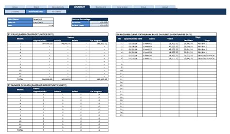 sales pipeline template sales task list and pipeline manager