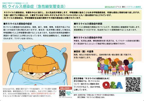 Последние твиты от 大空スバルホロライブ (@oozorasubaru). RSウイルス感染症(急性細気管支炎) - 学校で予防すべき ...