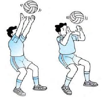 Servis tahapan gerakan servis pada bola voli. Teknik Dasar Passing Pada Permainan Bola Voli - Blog Olah Raga