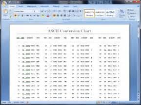 Microsoft Word ASCII Character Chart