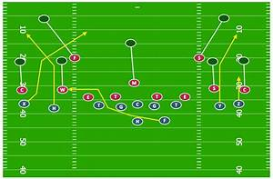 Offensive Strategy  U2013 Spread Offense Diagram