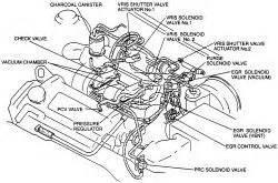 egr valve honda odyssey 2000 repair guides vacuum diagrams vacuum diagrams