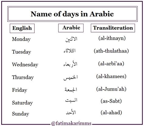days  arabic english arabic transliteration