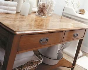 Meuble Secrétaire Ancien : conseils et produits pour entretenir les meubles anciens bricolage maison ~ Teatrodelosmanantiales.com Idées de Décoration