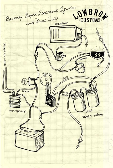 why not top new biltwell triumph wiring diagrams