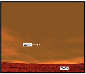THE VIEW OF EARTH FROM MARS | LeatherFeather
