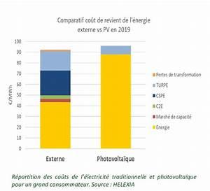 Rentabilite Autoconsommation Photovoltaique : electricit photovolta que des vents contraires pour l ~ Premium-room.com Idées de Décoration