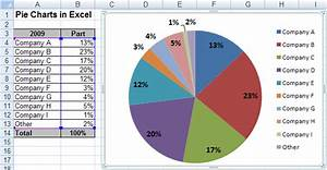 Creating Pie Of Pie And Bar Of Pie Charts