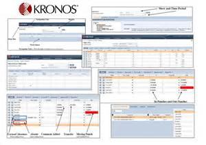Kronos Workforce Central Software