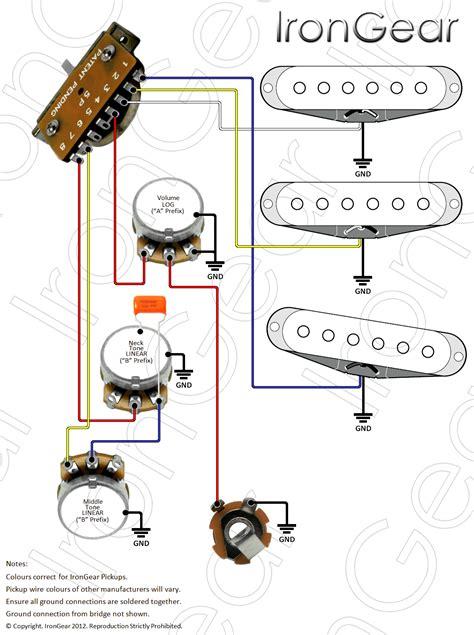 guitar wiring diagram wellread me