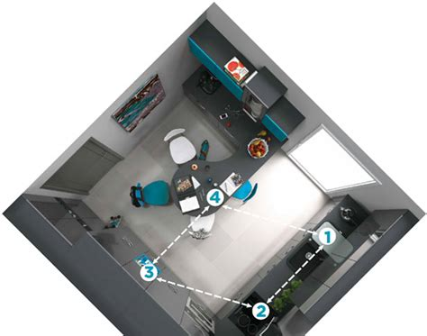 ergonomie cuisine ergonomics mobalpa international