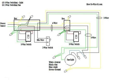 Wire A Ceiling Fan, I Will Show You How To Wire Two Types