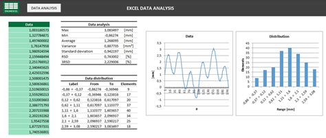 excel data analysis  frequency distribution  add