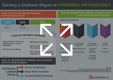 Best Online Masters In Forensic Psychology Programs 2018. Movie Poster Generator. Free Certificate Of Completion Template. Unique Marketing Administrative Assistant Cover Letter. Free Employment Application Template Word. Case Note Template Social Work. Fascinating Sample College Resume. Menu For Graduation Party. Fall Facebook Banner