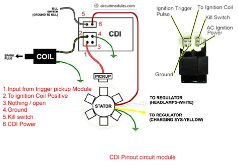 Electronic Ht Coil + Cdi Unit