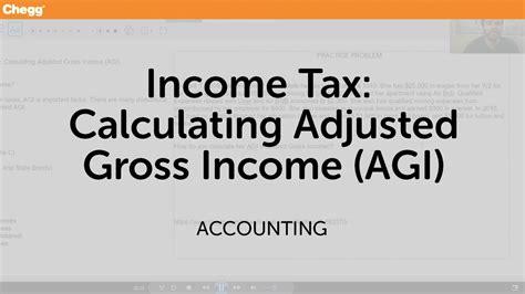 AGI Adjusted Gross Income