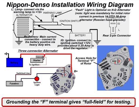 Denso Alternator Wiring Schematic Free Diagram