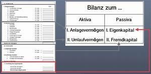 Bilanz Rechnung : 2 die grundbegriffe des externen rechnungswesens patrick wiedemann ~ Themetempest.com Abrechnung