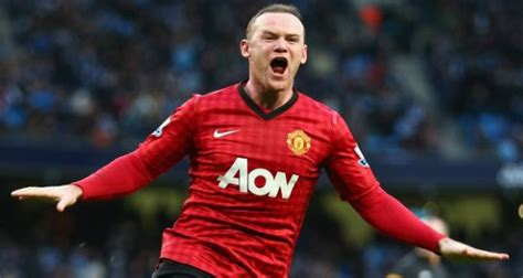 Top 12 Most Popular Soccer Players  Famous Footballers