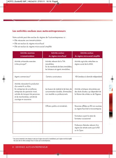 declaration auto entrepreneur chambre des metiers le guide de l 39 auto entrepreneur 2011 acfci