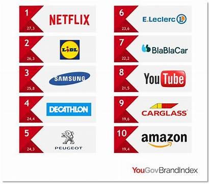 Brands Fait Marques Ont Buzz Qui Quelles