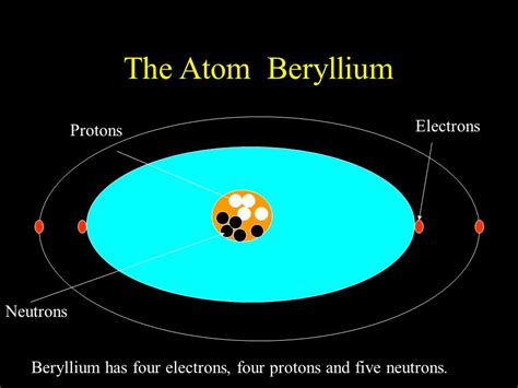 Beryllium Protons by Atomic Structure Ppt