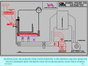 Developments In Industrial Boilers  Whr And Power Boilers