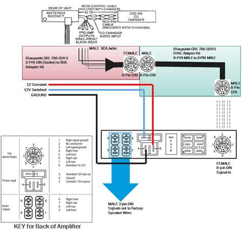 Blaupunkt Car Stereo Wiring Diagram by Pelican Parts Forums Help With Blaupunkt Stereo Wiring
