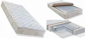 Luft Schlafsystem : matratze mit luftkern test die beste matratze ~ Watch28wear.com Haus und Dekorationen