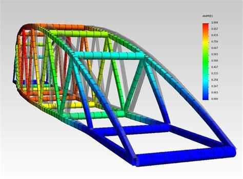 FINITE ELEMENT ANALYSIS (FEA) | Autarky Engineering