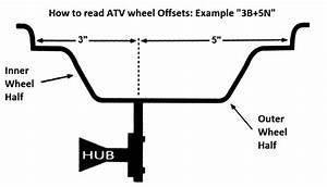 How To Read Atv Tire Size Wheel Offset And Bolt Pattern