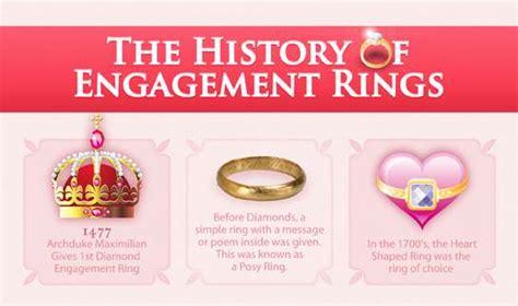 Extravagant Bridal Bling Infographics